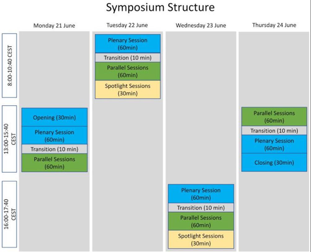 GEO Virtual Symposium 2021